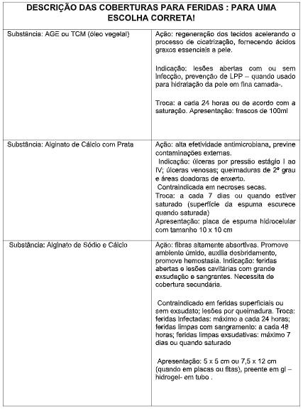 A tabela 1.png (59 KB)