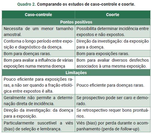 Quadro - Pesquisa Clínica.png (69 KB)