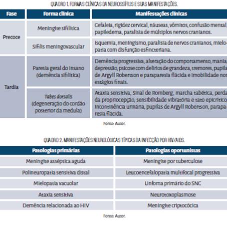 Raciocinio Neurológico - Imagem 2.png (184 KB)