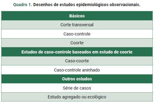 Tabela - Pesquisa Clínica.png (25 KB)