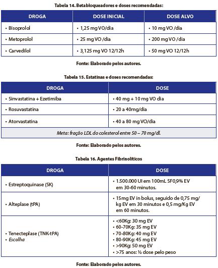 tabela clinica medica 2ed.png (24 KB)