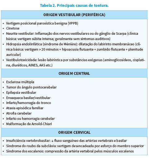 Semiologia - Casos clínicos.png (38 KB)