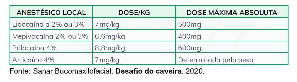 anestésico local.png (36 KB)