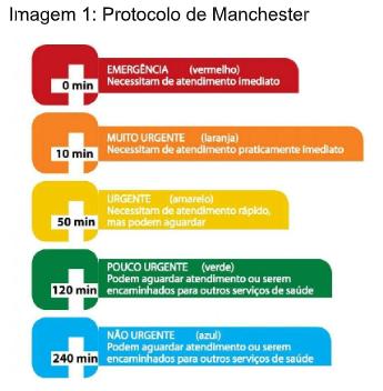 protocolo de Manchester.png (123 KB)