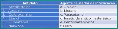 questao1-simulado-farmacia-sanar.png (61 KB)