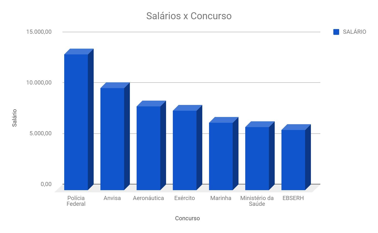 salarios dos melhores concursos para farmaceuticos.jpg (81 KB)