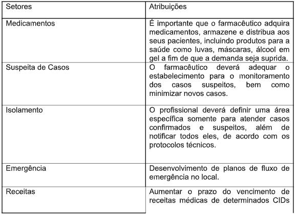setores e atribuições 1.png (47 KB)